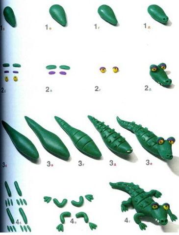Как сделать крокодил пластилина